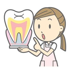 親知らずの抜歯後の腫れの期間