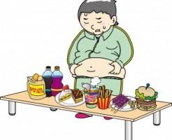 糖尿病の原因